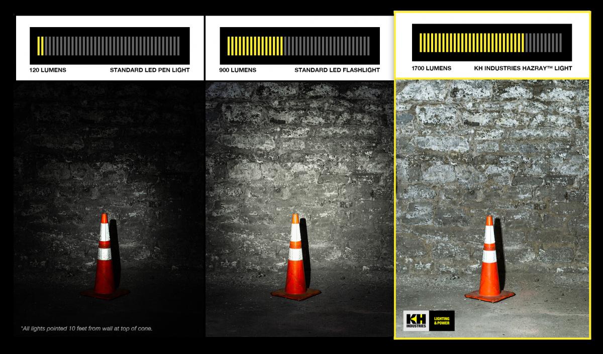 HazRay_Hazardous Location Lighting_Lumen Comparison